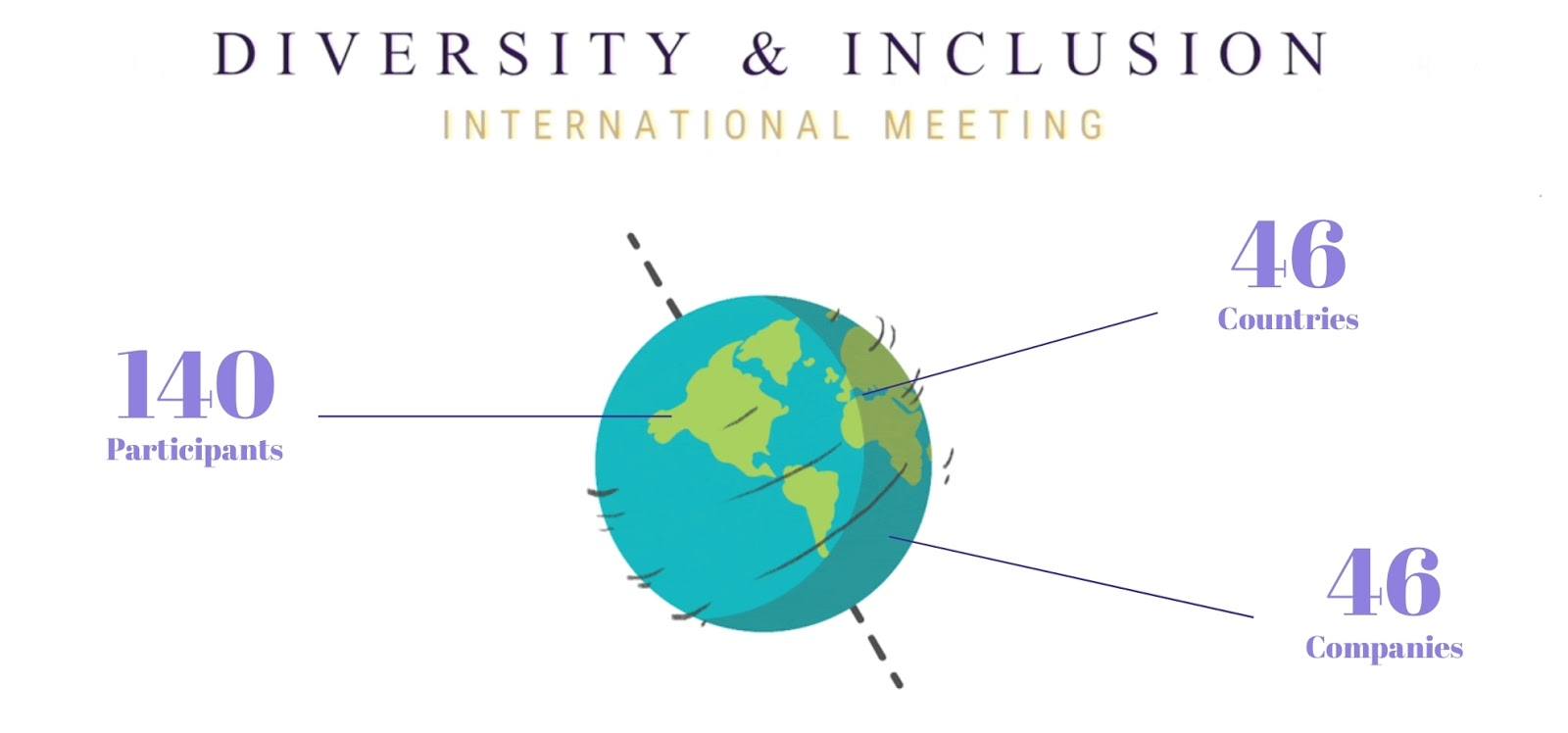 First diversity and inclusion meeting