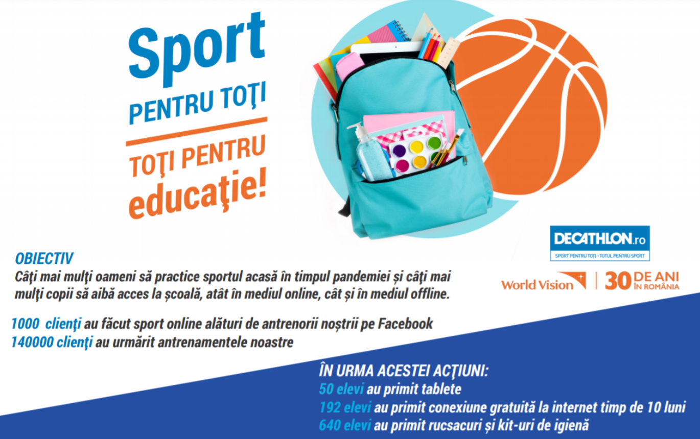 Online sports lessons and charity for education