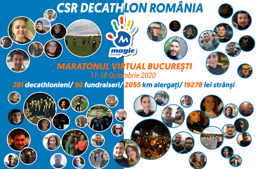 Bucharest Marathon and fundraising
